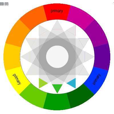 paduan warna untuk keindahan interior
