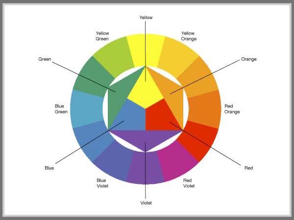 Warna warna dalam lingkaran warna warna warna dalam lingkaran warna ccuart Images