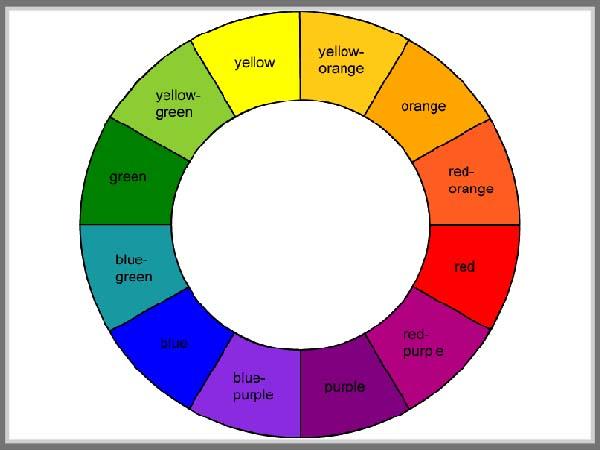 Temukan beragam warna cat dengan langkah berikut ccuart Choice Image